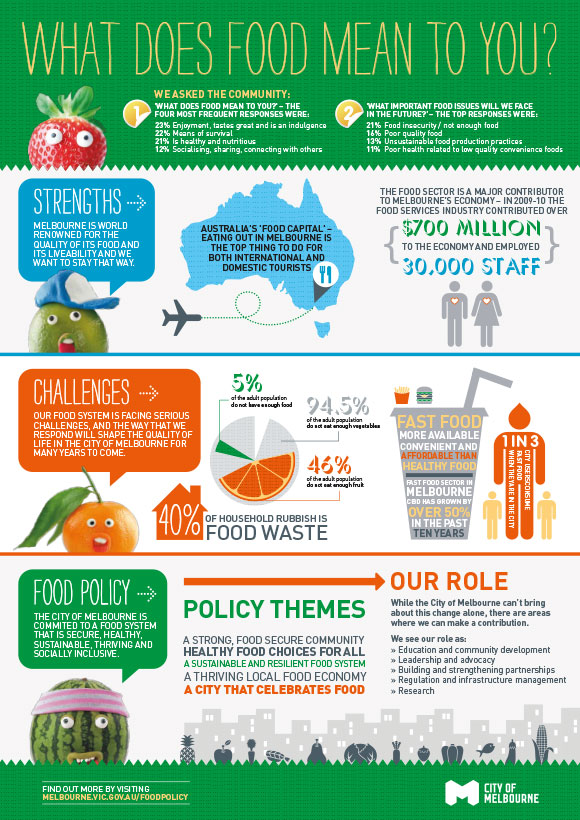 Food_Policy_infographic