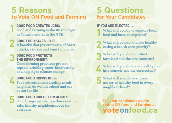 The Vote ON Food campaign, which led to the Local Food Act 2013, back of postcard